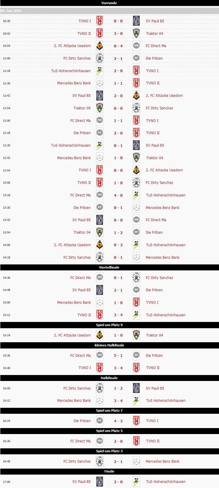 Neujahrsturnier 2016 Spielplan