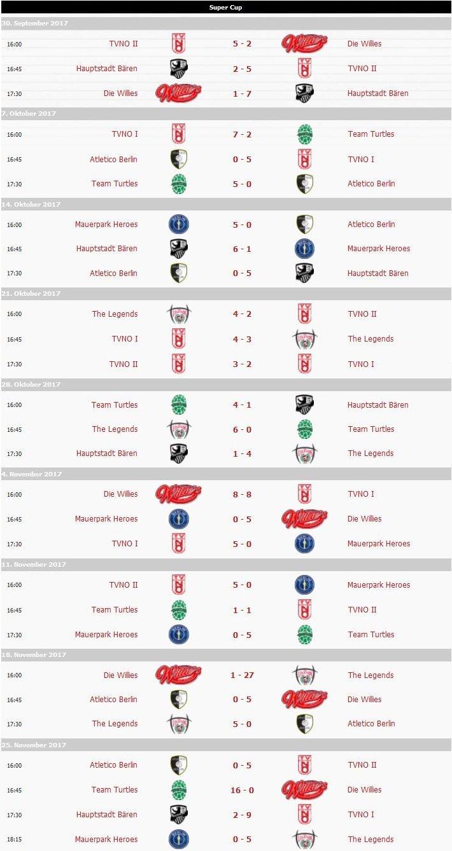 TVNO Super Cup Spielplan