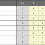 Tabelle-TVNO-Super-Cup-2017-2