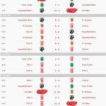 Super-Cup-2018-1-Spielplan-2